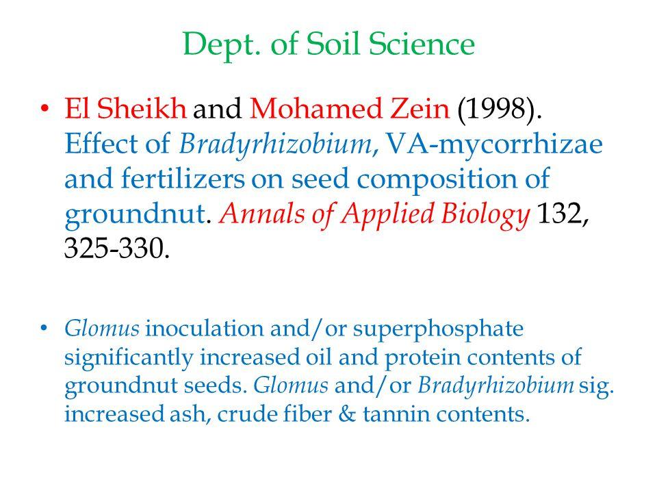 Dept.of Soil Science El Sheikh and Mohamed Zein (1998).