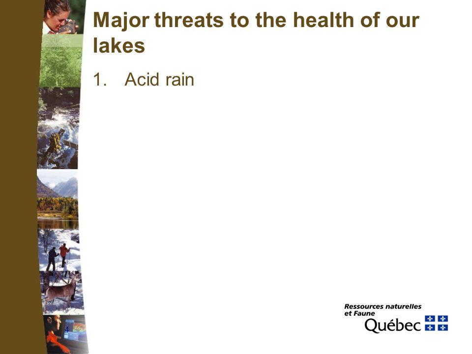 4 Major threats to the health of our lakes 1.Acid rain