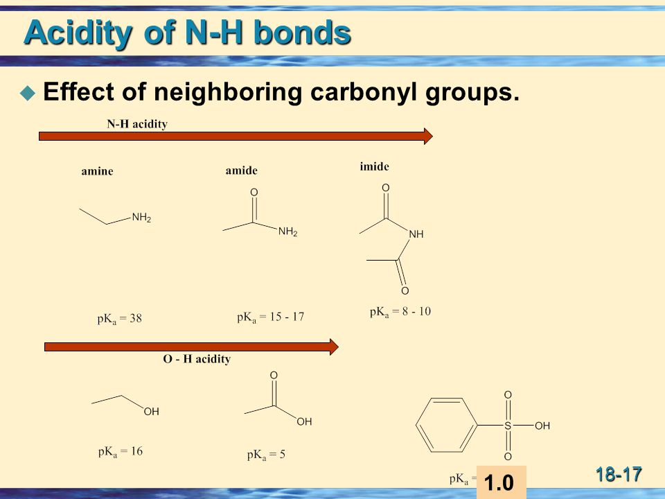 18-17 Acidity of N-H bonds  Effect of neighboring carbonyl groups. 1.0