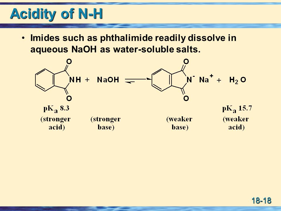 18-18 Acidity of N-H Imides such as phthalimide readily dissolve in aqueous NaOH as water-soluble salts.
