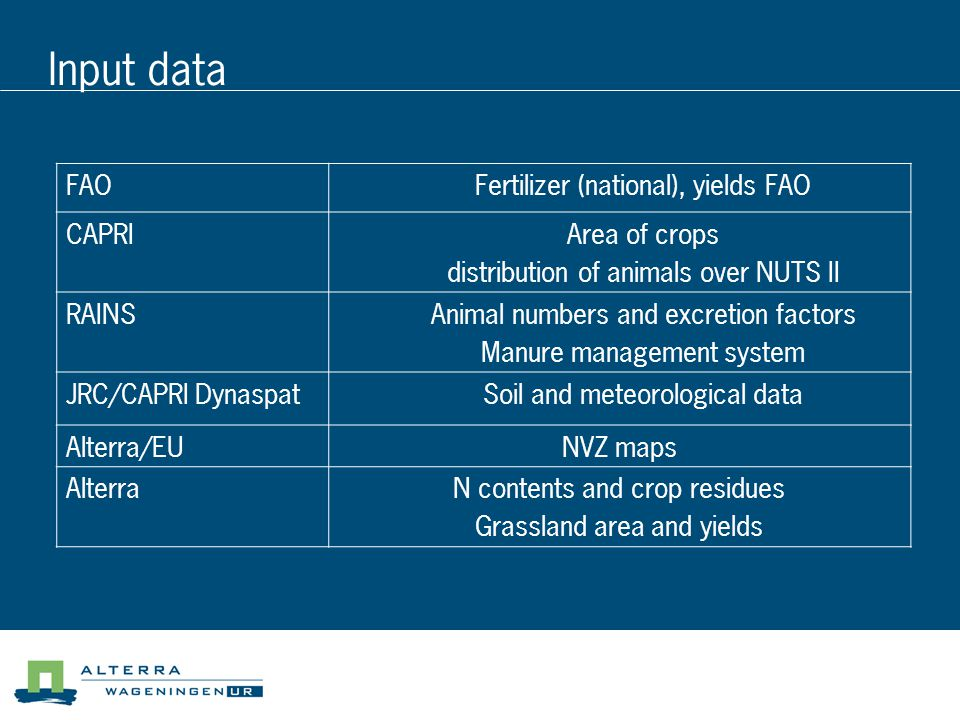Input data FAOFertilizer (national), yields FAO CAPRIArea of crops distribution of animals over NUTS II RAINSAnimal numbers and excretion factors Manure management system JRC/CAPRI Dynaspat Soil and meteorological data Alterra/EUNVZ maps AlterraN contents and crop residues Grassland area and yields
