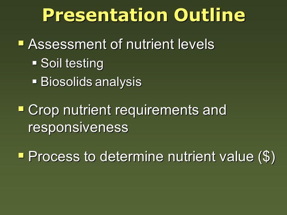 Current Crop Production Costs   Corn – 180 bu/A – medium soil tests   Nitrogen (210 lb x $0.65/lb = $136.50)   Phosphate (50 lb x $0.58/lb = $29.00)   Potash (200 lb x $0.33/lb = $66.00) Per acre fertilizer cost = $231.50 Cost per 80 acres = $18,520.00