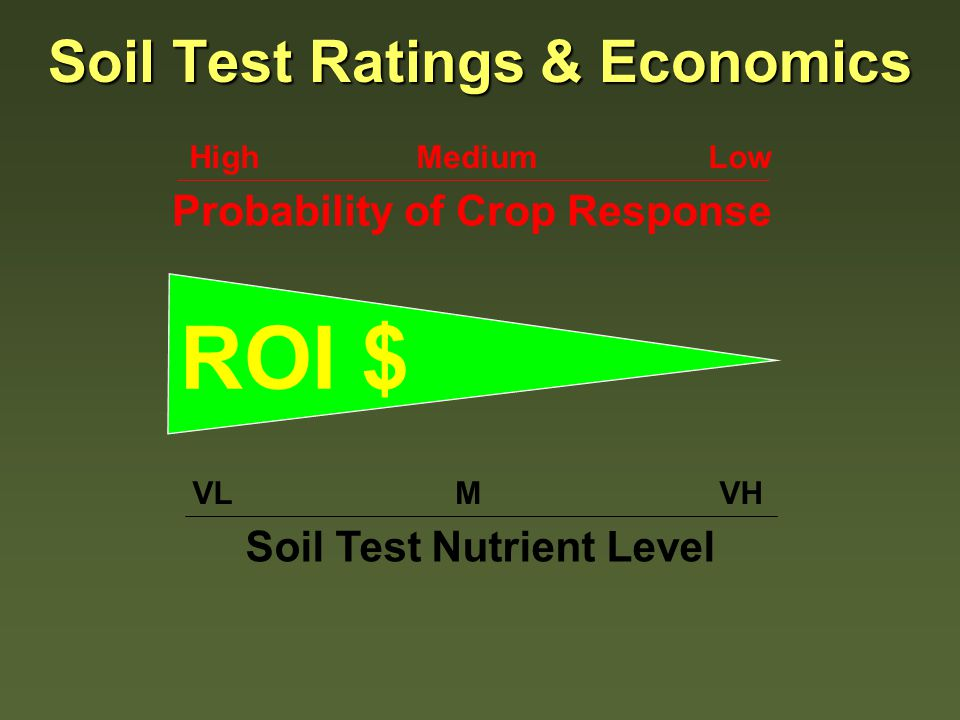 Opportunities and Challenges   Increasing fertilizer costs ($/A)   Fertilizer availability - timing   Cost recovery   Fair valuation of biosolids nutrients (test)   Nutrient need (test)   Availability of nutrients (treatment process)   Stewardship   Consistency of Communication
