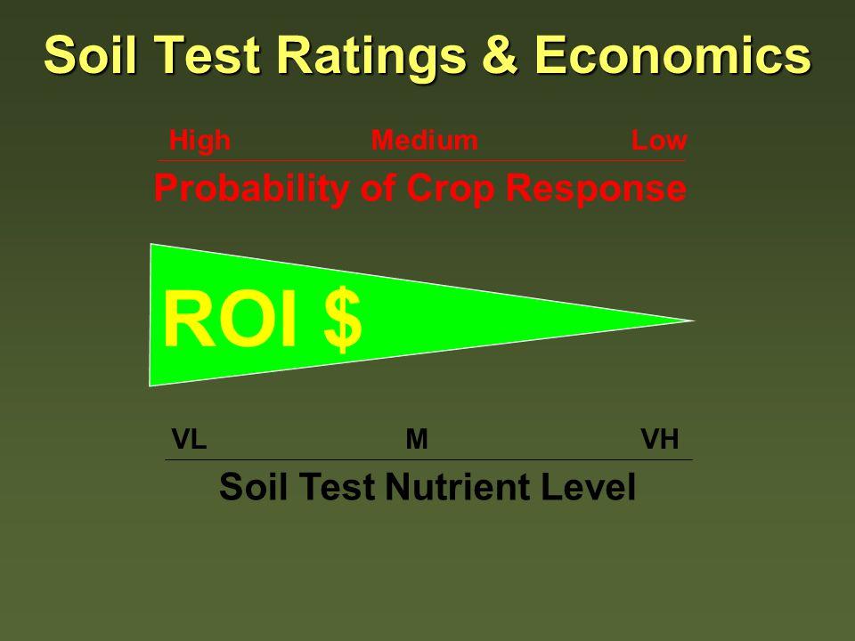 CROPYIELDNitrogenNPhosphate P 2 O 5 Potash K 2 O Alfalfa 10 T 600120600 Corn 200 bu.