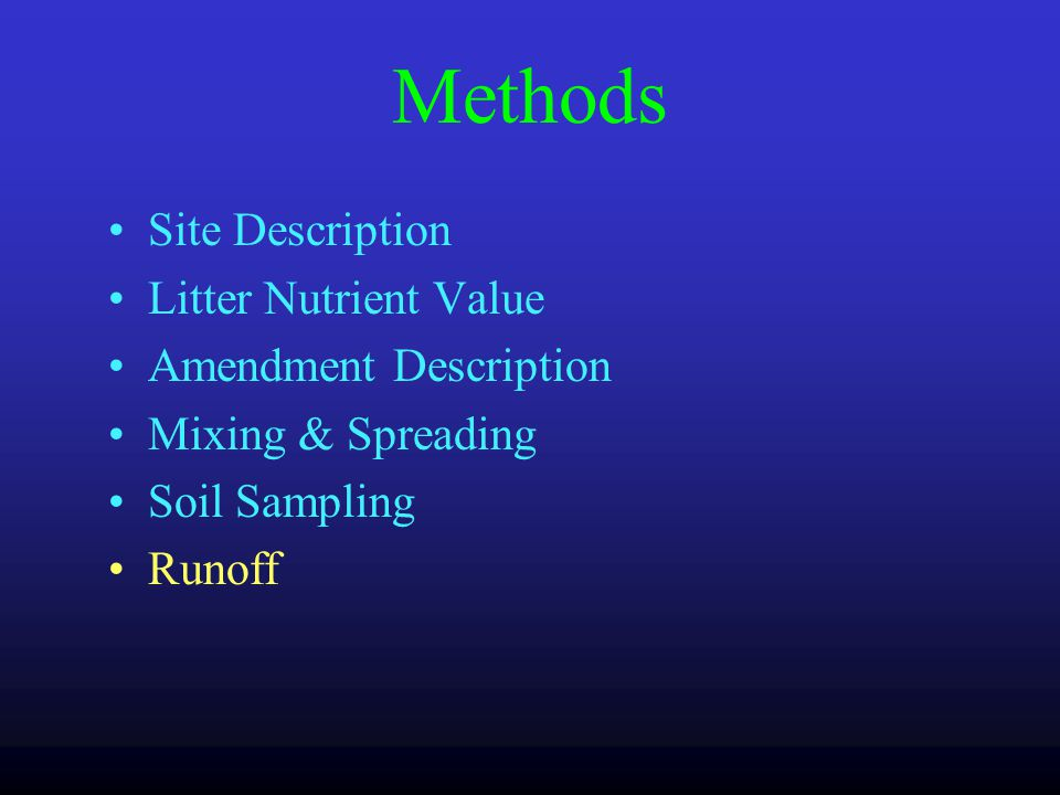 Soil Sampling Five random locations in each field Six soil samples (0-2 in.) randomly collected about each location and composited Samples split for a) conventional Soil Test Lab analysis and b) soluble phosphorus analysis.