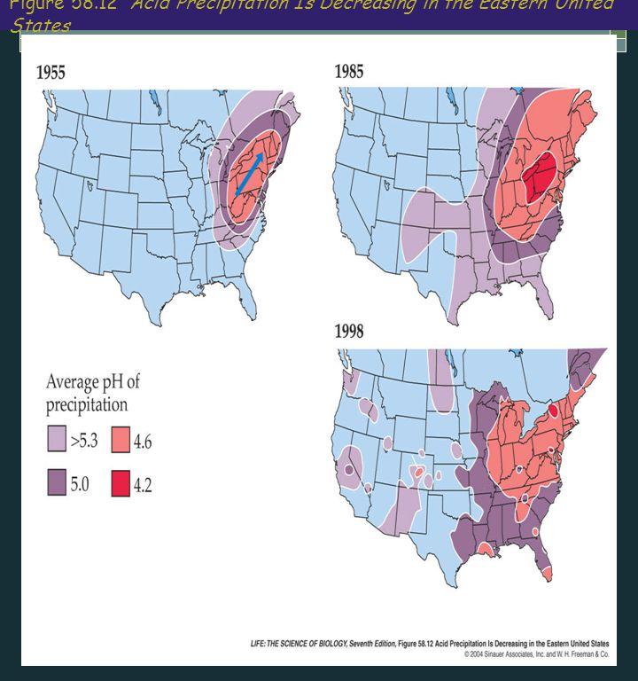 Figure 58.12 Acid Precipitation Is Decreasing in the Eastern United States