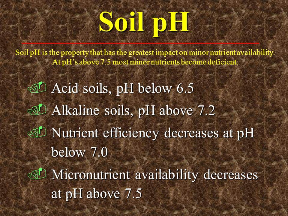 Soil pH.Acid soils, pH below 6.5.Alkaline soils, pH above 7.2.Nutrient efficiency decreases at pH below 7.0.Micronutrient availability decreases at pH