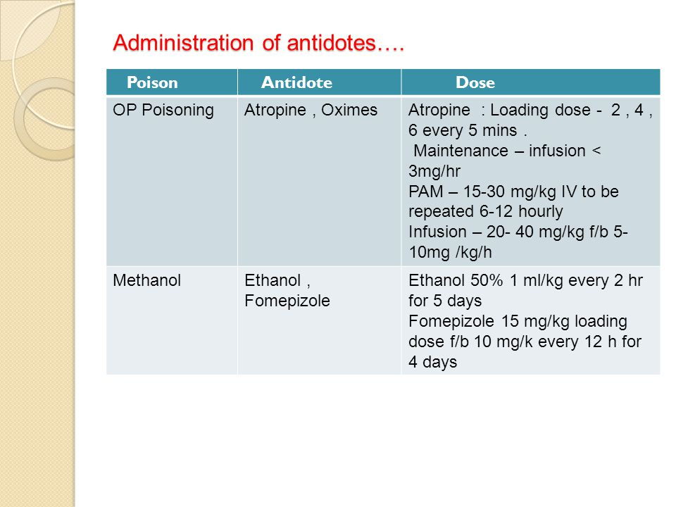 Administration of antidotes…. Poison Antidote Dose OP PoisoningAtropine, OximesAtropine : Loading dose - 2, 4, 6 every 5 mins. Maintenance – infusion