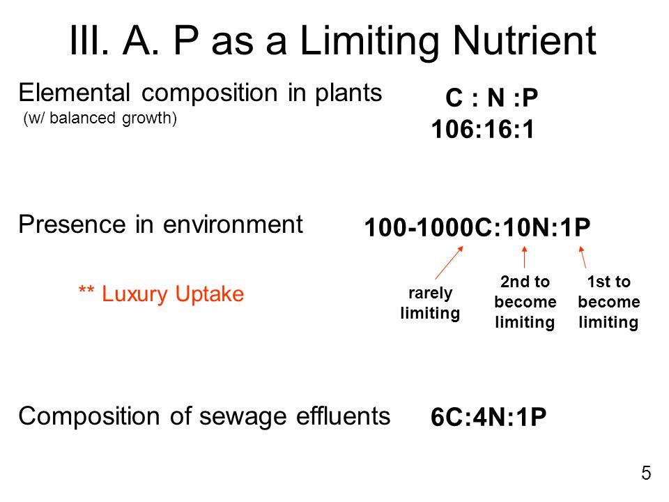 C : N :P 106:16:1 100-1000C:10N:1P 6C:4N:1P 1st to become limiting 2nd to become limiting rarely limiting III.