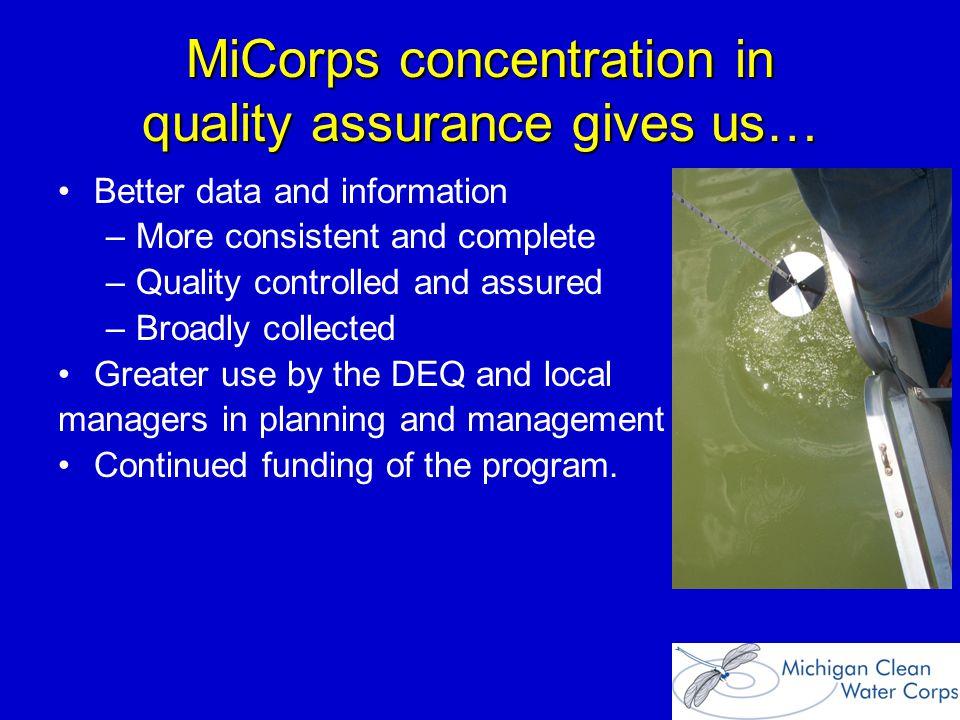Cooperative Lakes Monitoring Program (CLMP)