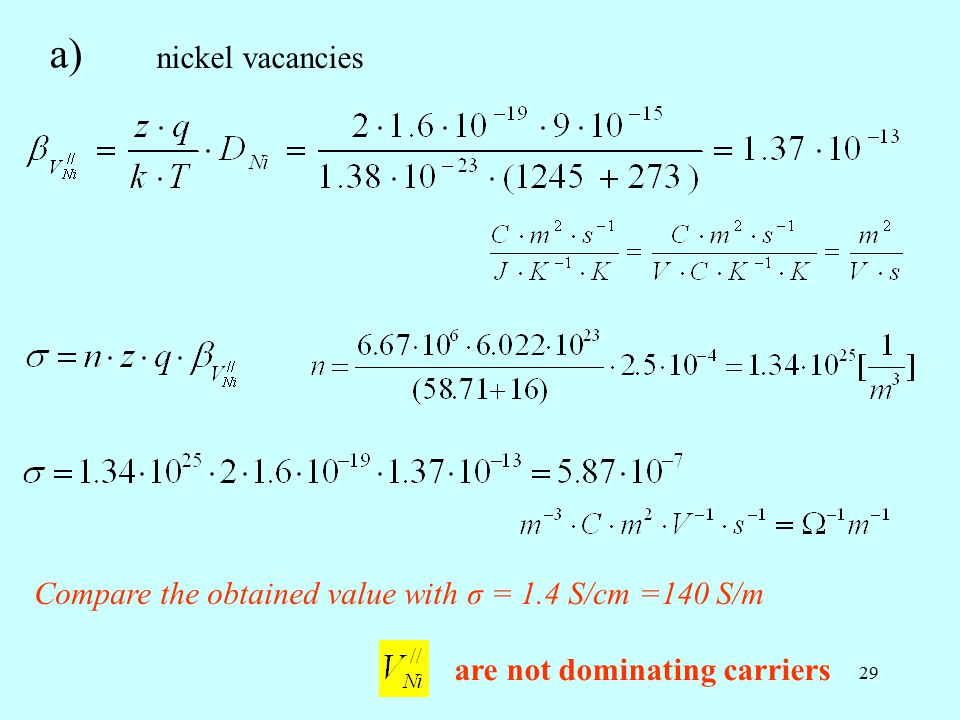 29 a) nickel vacancies Compare the obtained value with σ = 1.4 S/cm =140 S/m are not dominating carriers