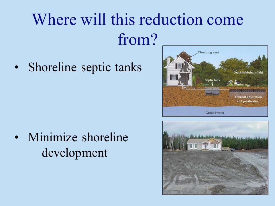Shoreline septic tanks Minimize shoreline development Where will this reduction come from?