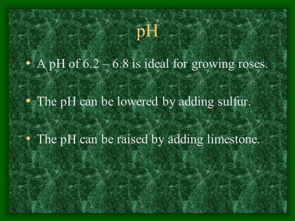 * Pelletted Chicken Litter N:P:K analysis (4-1-1)