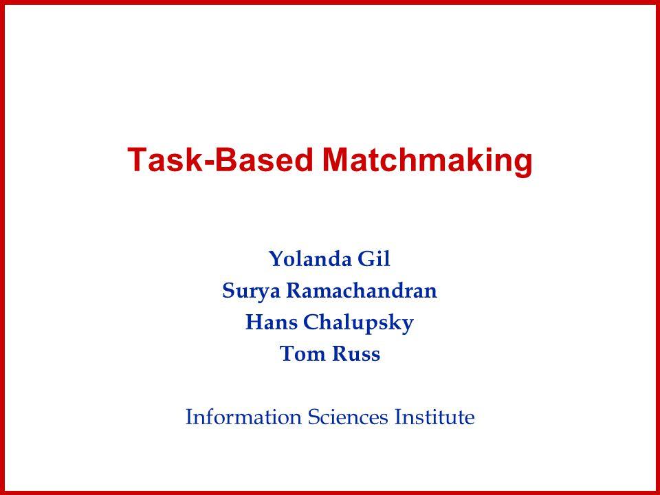 Task-Based Matchmaking Yolanda Gil Surya Ramachandran Hans Chalupsky Tom Russ Information Sciences Institute