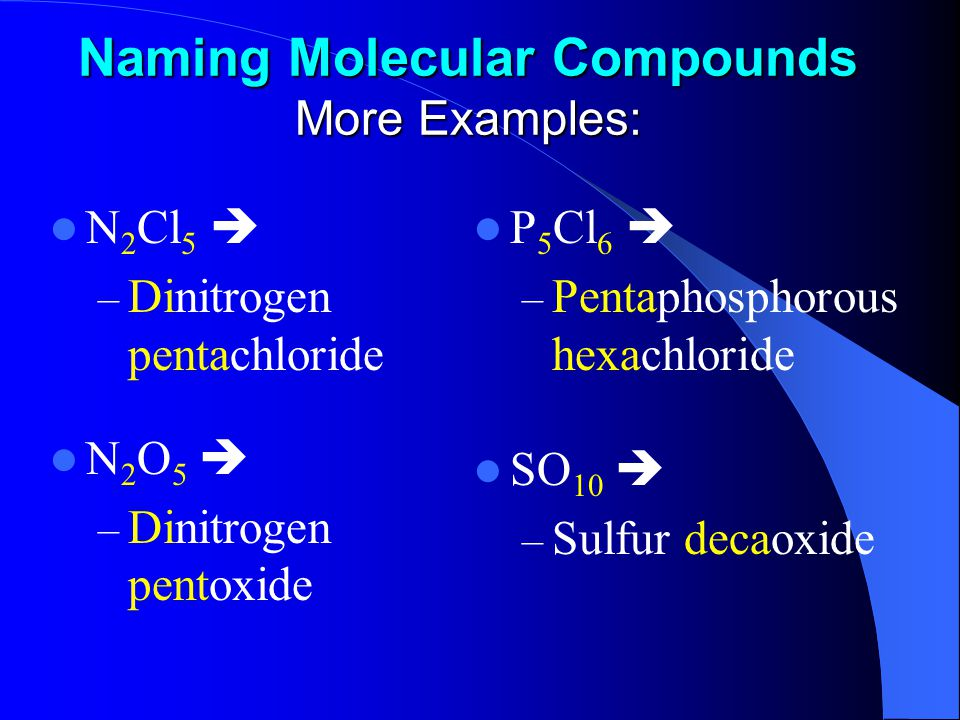 Naming Molecular Compounds More Examples: N 2 Cl 5  – Dinitrogen pentachloride N 2 O 5  – Dinitrogen pentoxide P 5 Cl 6  – Pentaphosphorous hexachloride SO 10  – Sulfur decaoxide