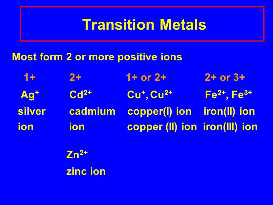 Transition Metals Most form 2 or more positive ions 1+ 2+ 1+ or 2+ 2+ or 3+ Ag + Cd 2+ Cu +, Cu 2+ Fe 2+, Fe 3+ silver cadmium copper(I) ion iron(II) ion ion ion copper (II) ion iron(III) ion Zn 2+ zinc ion