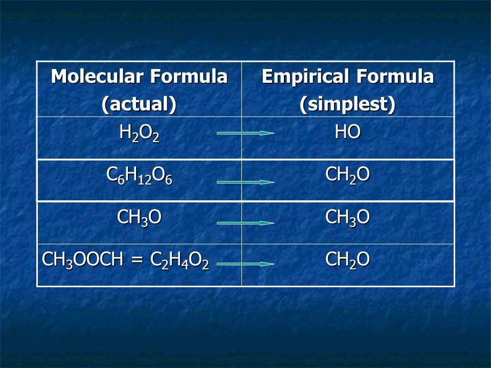 Steps to determining the empirical formula.Steps to determining the empirical formula.
