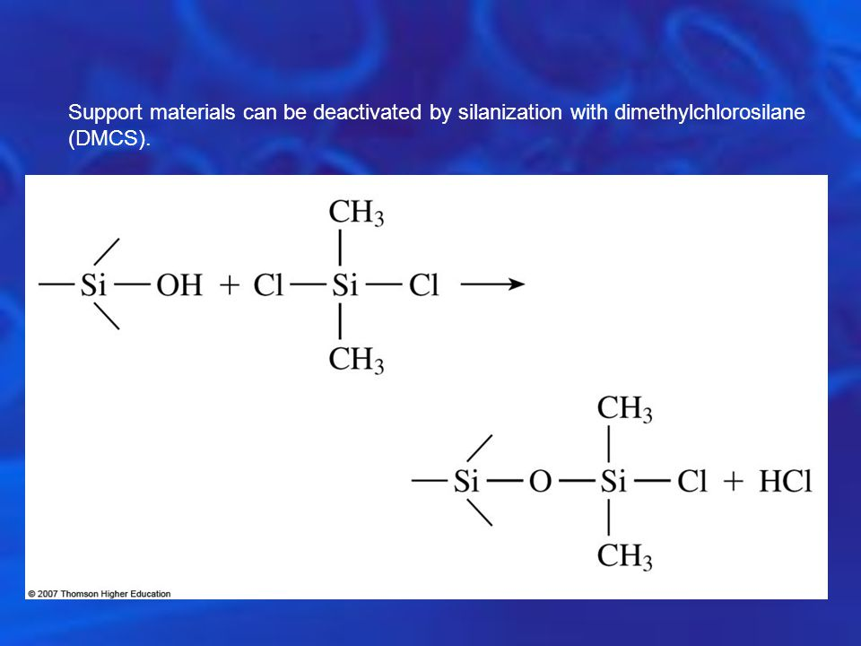 Support materials can be deactivated by silanization with dimethylchlorosilane (DMCS).