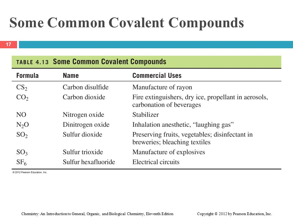 Some Common Covalent Compounds 17 Chemistry: An Introduction to General, Organic, and Biological Chemistry, Eleventh Edition Copyright © 2012 by Pearson Education, Inc.