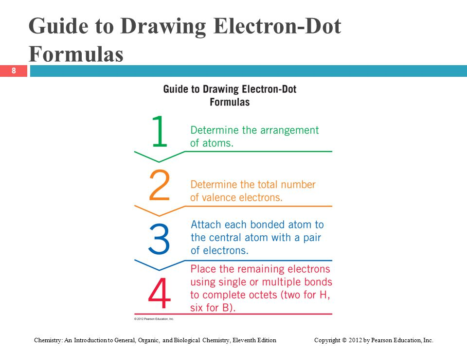 Guide to Drawing Electron-Dot Formulas 8 Chemistry: An Introduction to General, Organic, and Biological Chemistry, Eleventh Edition Copyright © 2012 by Pearson Education, Inc.