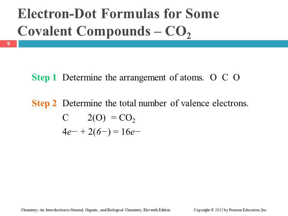 Electron-Dot Formulas for Some Covalent Compounds – CO 2 Step 1Determine the arrangement of atoms.