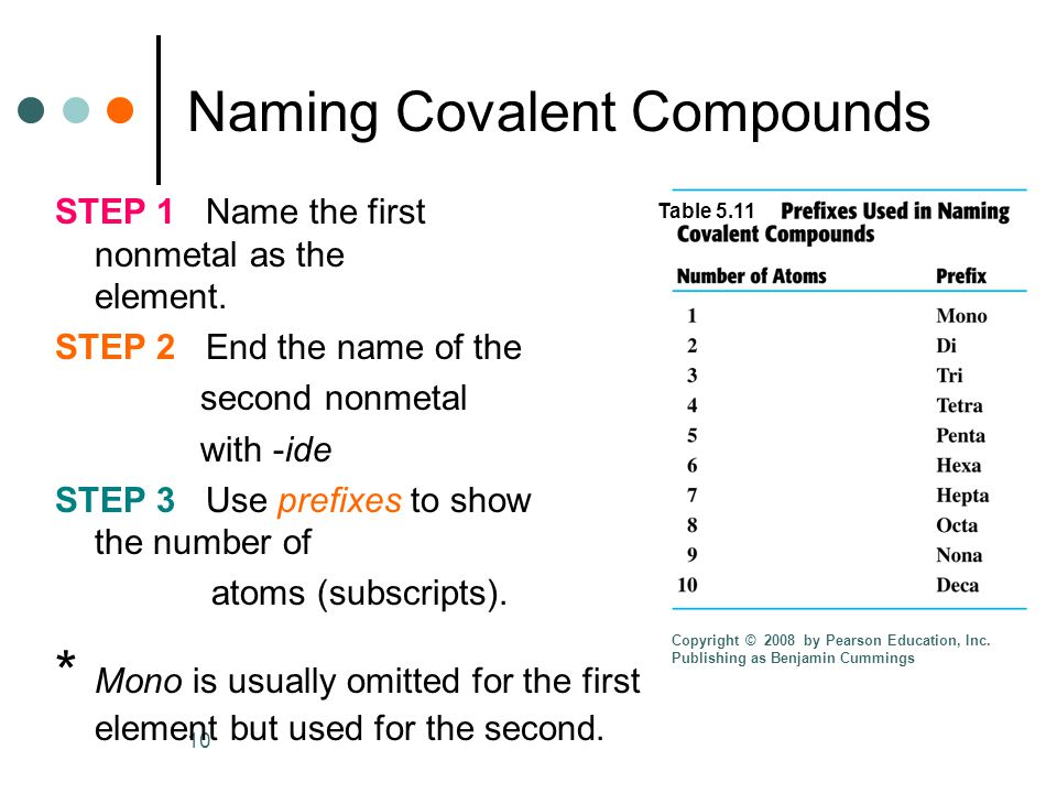 10 Naming Covalent Compounds STEP 1 Name the first nonmetal as the element.