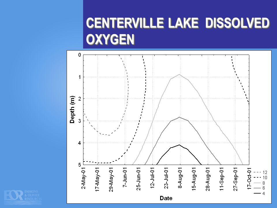 CENTERVILLE LAKE DISSOLVED OXYGEN