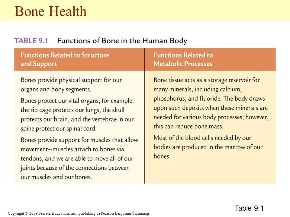 Copyright © 2009 Pearson Education, Inc., publishing as Pearson Benjamin Cummings Bone Health Table 9.1