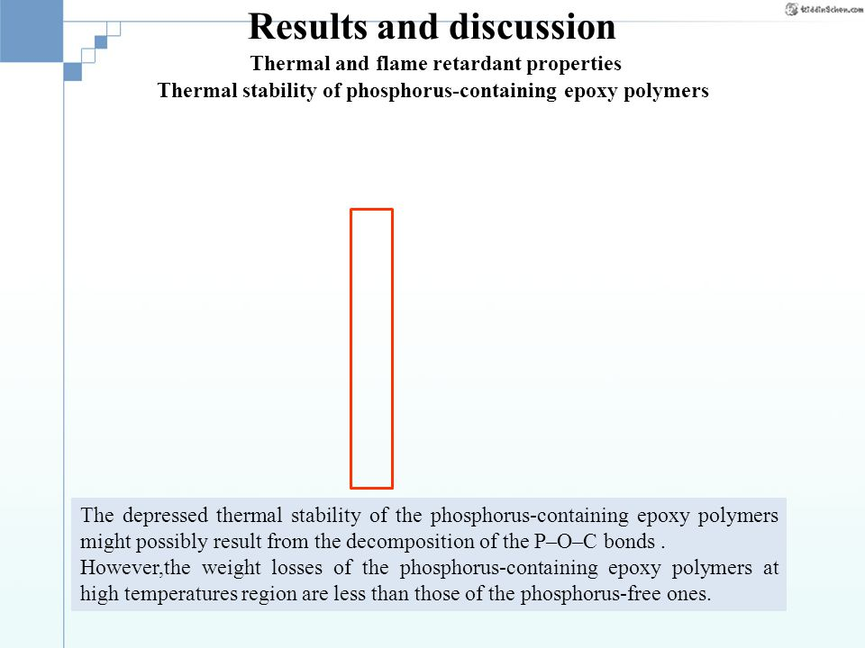 Results and discussion Thermal and flame retardant properties Thermal stability of phosphorus-containing epoxy polymers The depressed thermal stability of the phosphorus-containing epoxy polymers might possibly result from the decomposition of the P–O–C bonds.