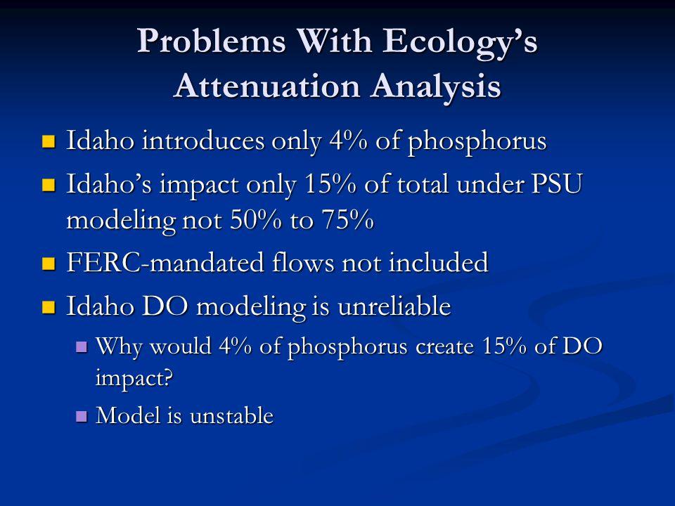 Problems With Ecology's Attenuation Analysis Idaho introduces only 4% of phosphorus Idaho introduces only 4% of phosphorus Idaho's impact only 15% of total under PSU modeling not 50% to 75% Idaho's impact only 15% of total under PSU modeling not 50% to 75% FERC-mandated flows not included FERC-mandated flows not included Idaho DO modeling is unreliable Idaho DO modeling is unreliable Why would 4% of phosphorus create 15% of DO impact.