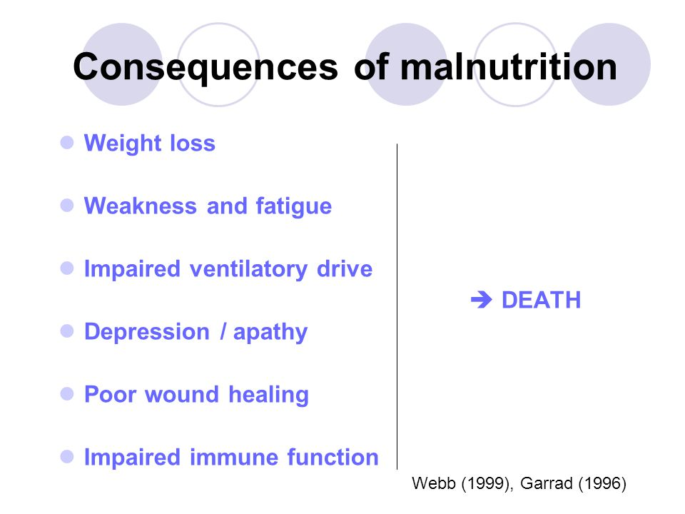 Consequences of malnutrition Weight loss Weakness and fatigue Impaired ventilatory drive  DEATH Depression / apathy Poor wound healing Impaired immune function Webb (1999), Garrad (1996)