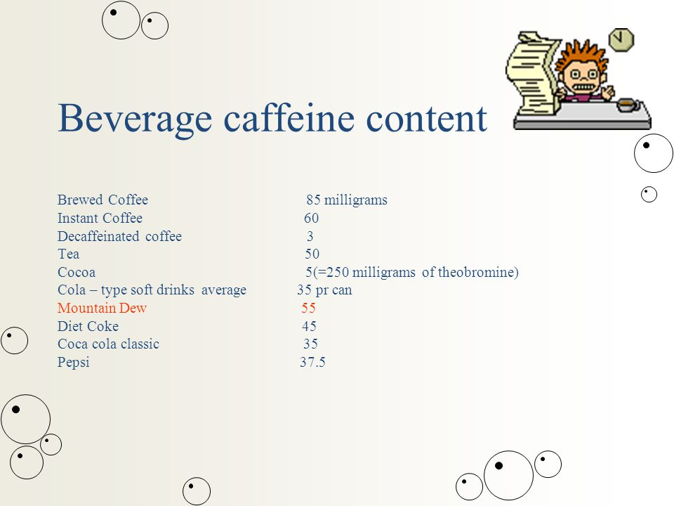 Beverage caffeine content Brewed Coffee 85 milligrams Instant Coffee 60 Decaffeinated coffee 3 Tea 50 Cocoa 5(=250 milligrams of theobromine) Cola – type soft drinks average 35 pr can Mountain Dew 55 Diet Coke 45 Coca cola classic 35 Pepsi 37.5