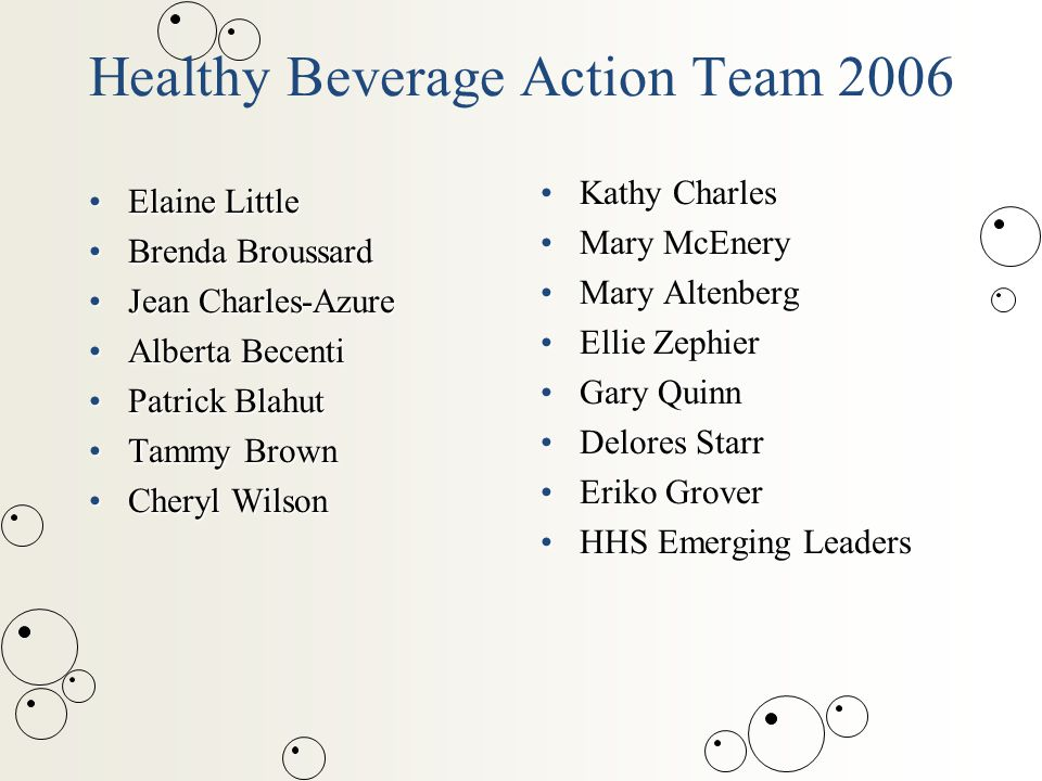 Healthy Beverage Action Team 2006 Elaine LittleElaine Little Brenda BroussardBrenda Broussard Jean Charles-AzureJean Charles-Azure Alberta BecentiAlberta Becenti Patrick BlahutPatrick Blahut Tammy BrownTammy Brown Cheryl WilsonCheryl Wilson Kathy Charles Mary McEnery Mary Altenberg Ellie Zephier Gary Quinn Delores Starr Eriko Grover HHS Emerging Leaders
