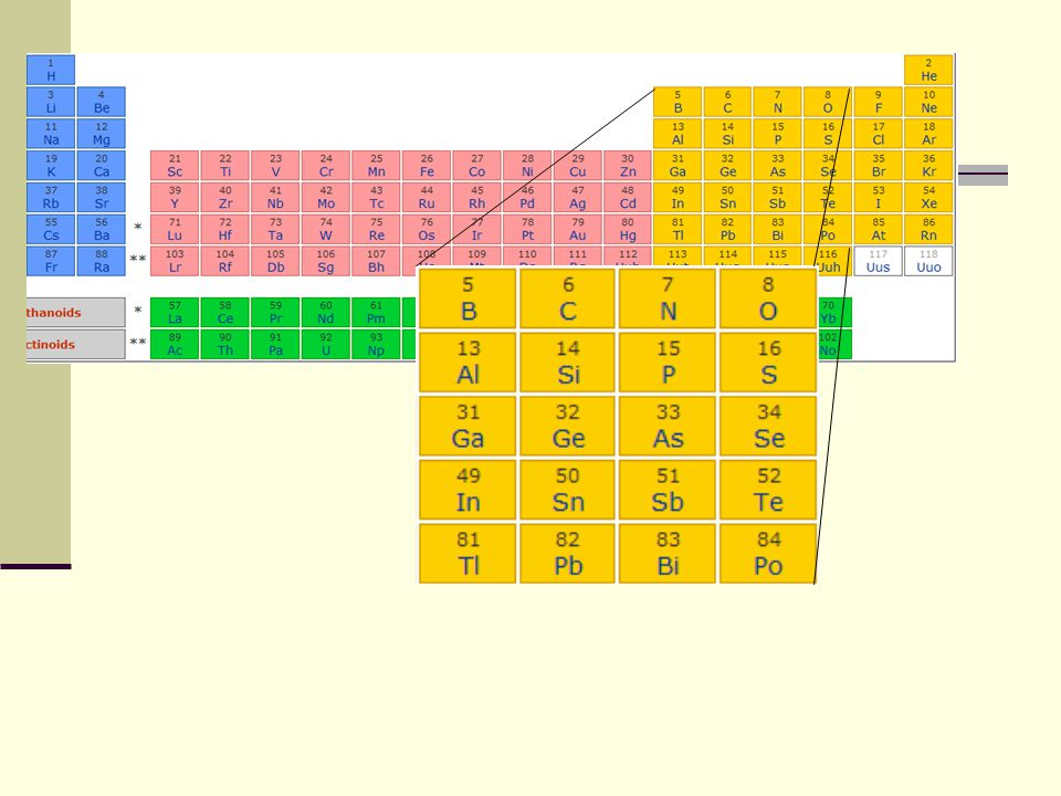 in multiples of the free electron mass m 0 = 9.11  10  31 kg