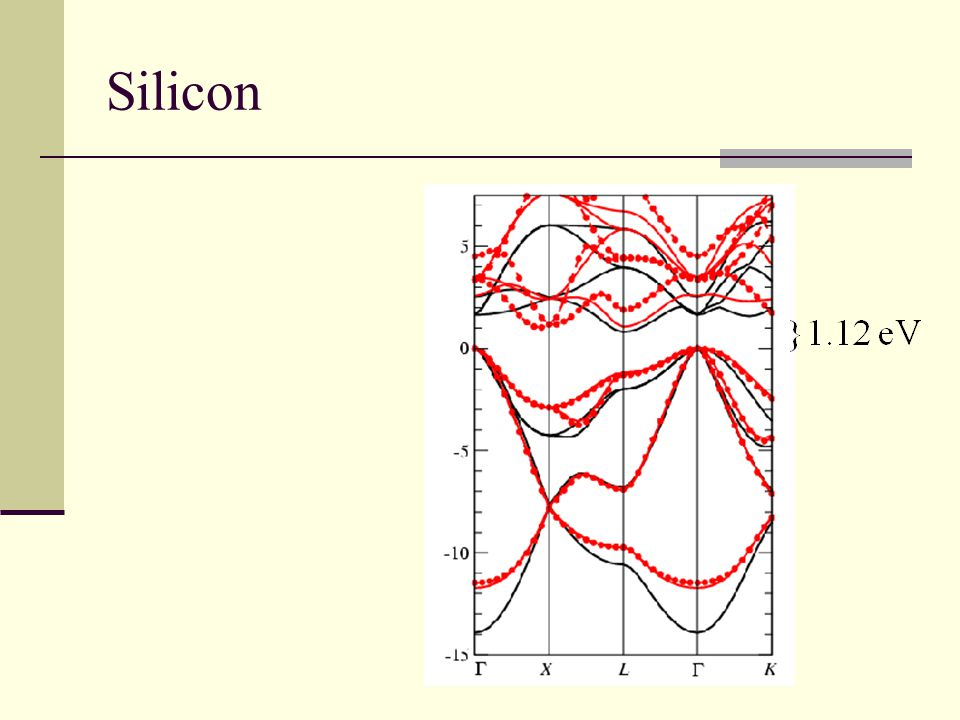Effective Mass Revisited An electron moving in the solid under the influence of the crystal potential is subjected to an electric field.