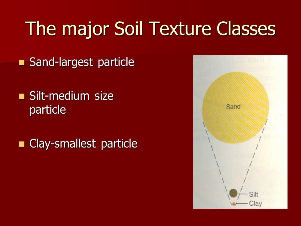 The major Soil Texture Classes Sand-largest particle Sand-largest particle Silt-medium size particle Silt-medium size particle Clay-smallest particle Clay-smallest particle