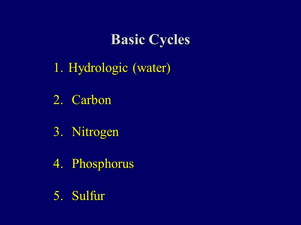 Basic Cycles 1.Hydrologic (water) 2. Carbon 3. Nitrogen 4. Phosphorus 5. Sulfur