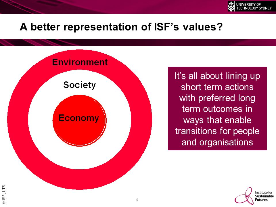  ISF, UTS 4 A better representation of ISF's values.