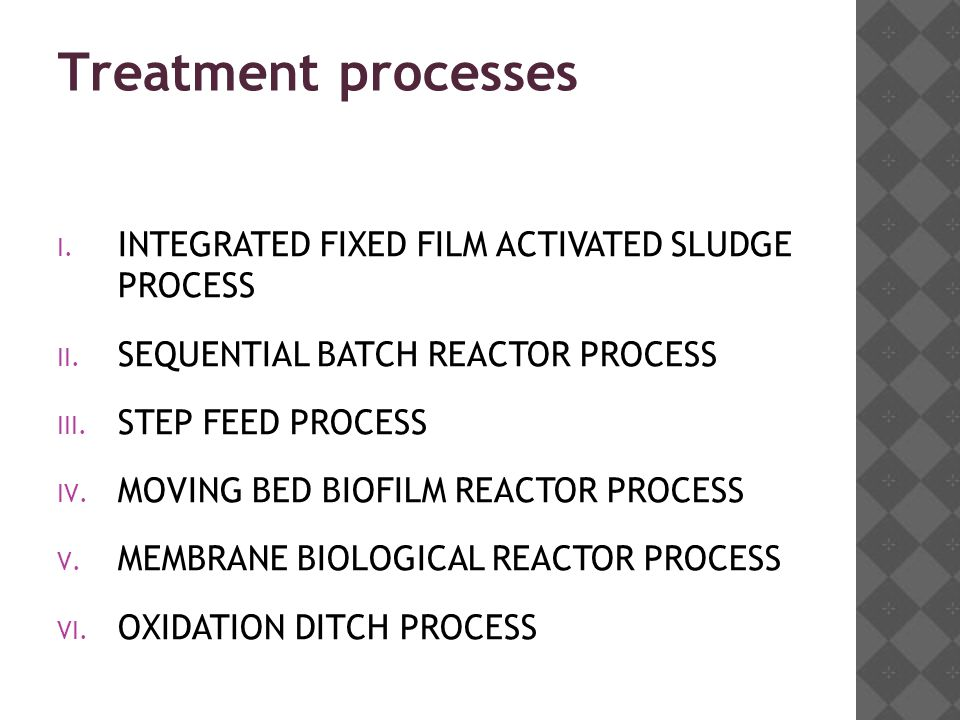 Treatment processes I. INTEGRATED FIXED FILM ACTIVATED SLUDGE PROCESS II.