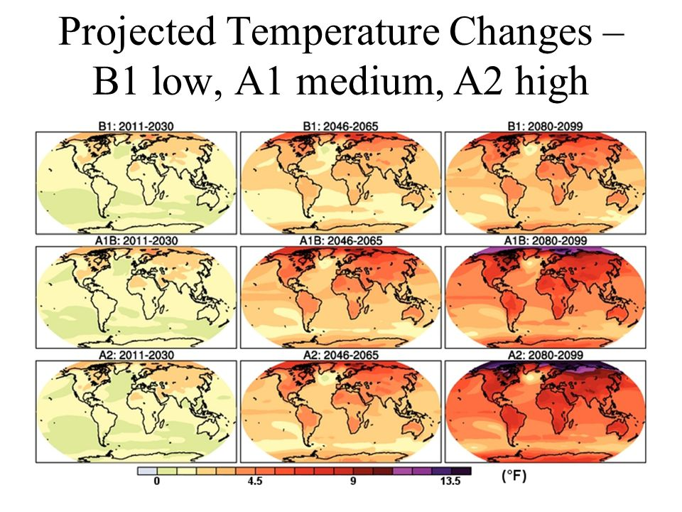 Projected Temperature Changes – B1 low, A1 medium, A2 high