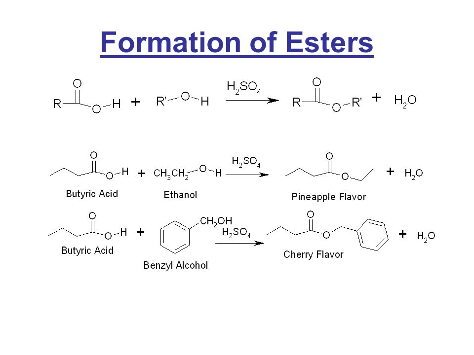 Formation of Esters