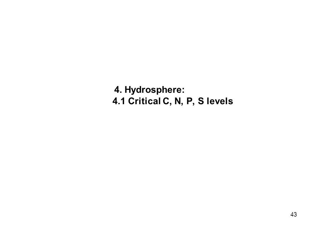 43 4. Hydrosphere: 4.1 Critical C, N, P, S levels