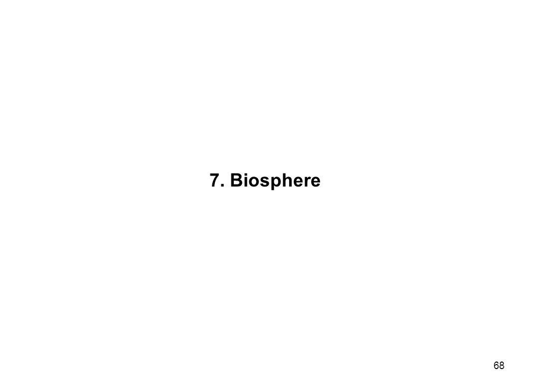 68 7. Biosphere