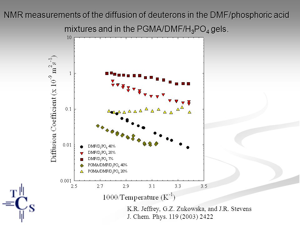 NMR measurements of the diffusion of deuterons in the DMF/phosphoric acid mixtures and in the PGMA/DMF/H 3 PO 4 gels.