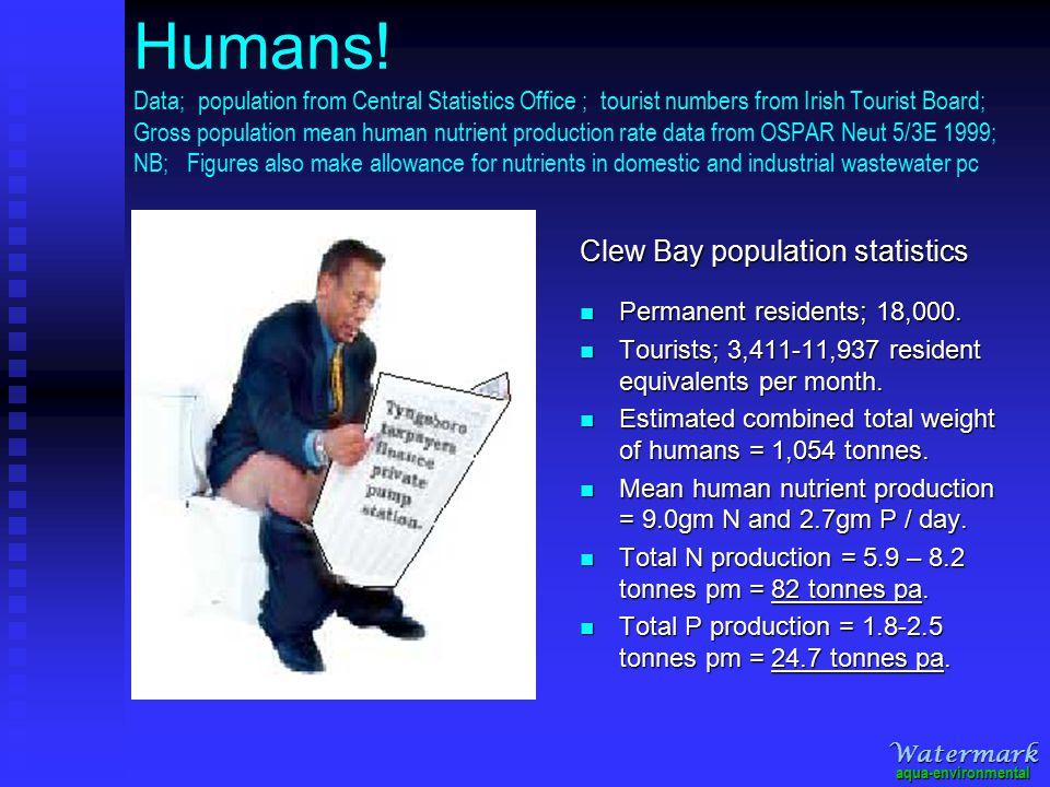 Humans.