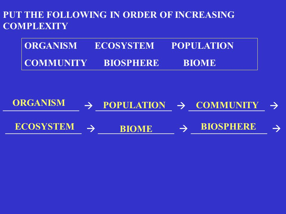 PUT THE FOLLOWING IN ORDER OF INCREASING COMPLEXITY ________________  ________________  ________________  ________________  ________________  ________________  COMMUNITY ORGANISM POPULATION ECOSYSTEM BIOME BIOSPHERE ORGANISM ECOSYSTEM POPULATION COMMUNITY BIOSPHERE BIOME