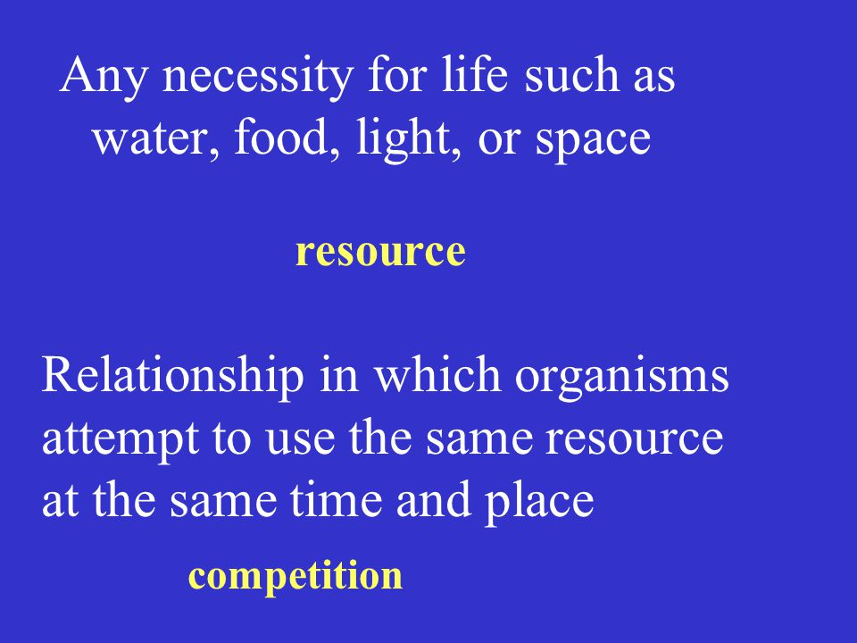 Any necessity for life such as water, food, light, or space resource Relationship in which organisms attempt to use the same resource at the same time and place competition