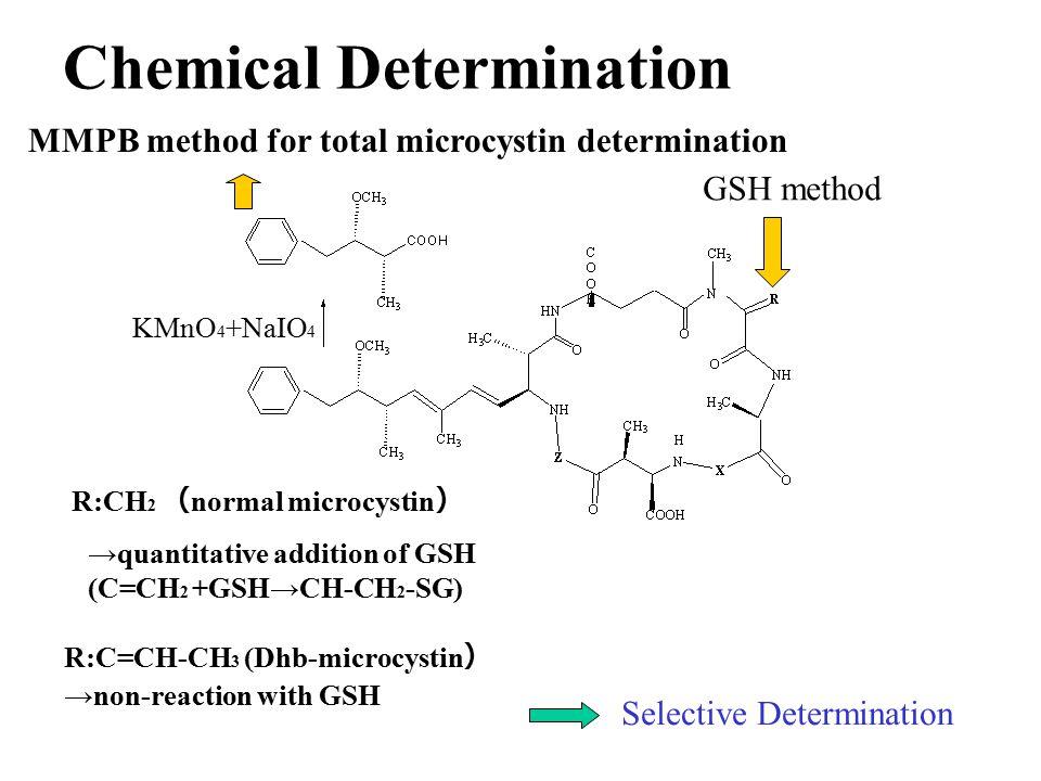 MMPB method for total microcystin determination Chemical Determination R:CH 2 ( normal microcystin ) →quantitative addition of GSH (C=CH 2 +GSH→CH-CH 2 -SG) R:C=CH-CH 3 (Dhb-microcystin ) →non-reaction with GSH Selective Determination KMnO 4 +NaIO 4 GSH method