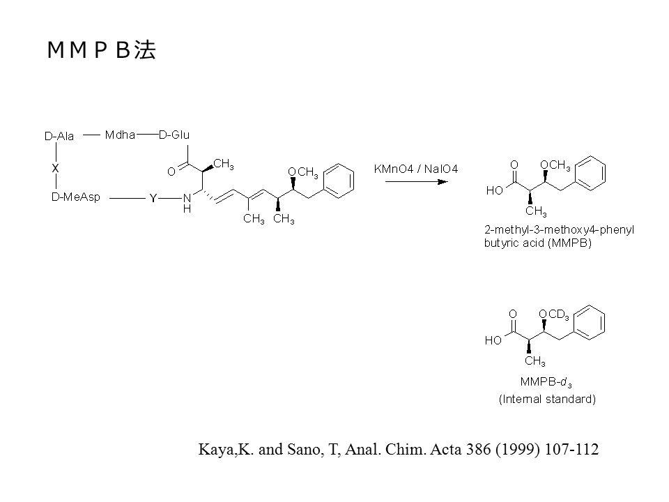 MMPB法 Kaya,K. and Sano, T, Anal. Chim. Acta 386 (1999) 107-112