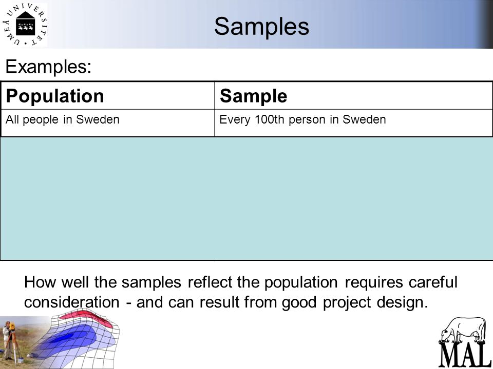Samples Examples: PopulationSample All people in SwedenEvery 100th person in Sweden A 10 hectare meadow100 randomly placed 1m squares in the meadow Ph